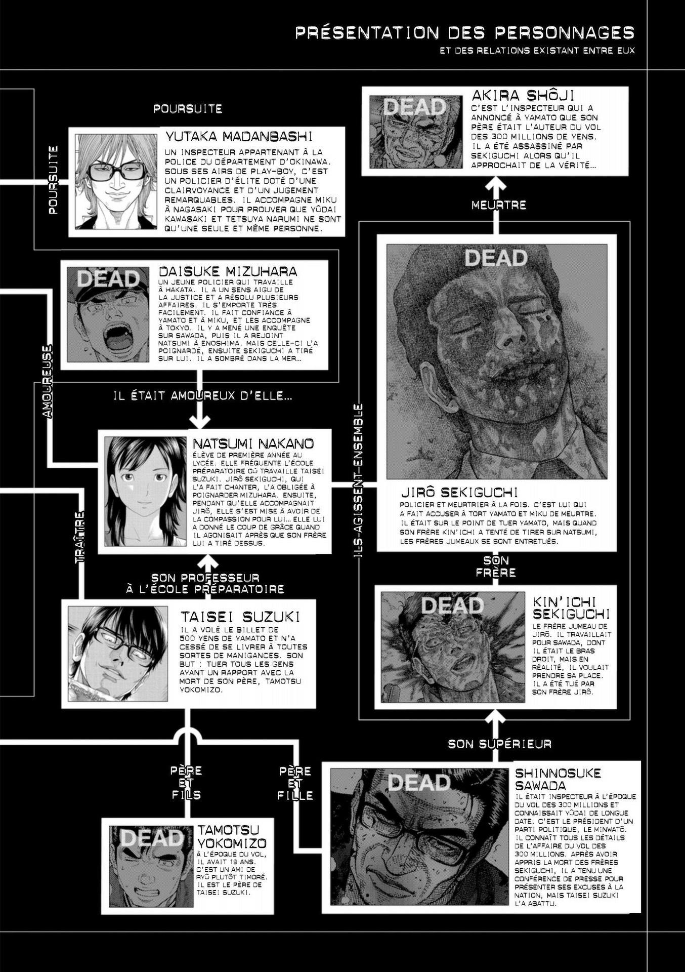https://nine.mangadogs.com/fr_manga/pic1/10/906/42916/MontageVolume19VF_1_178.jpg Page 2