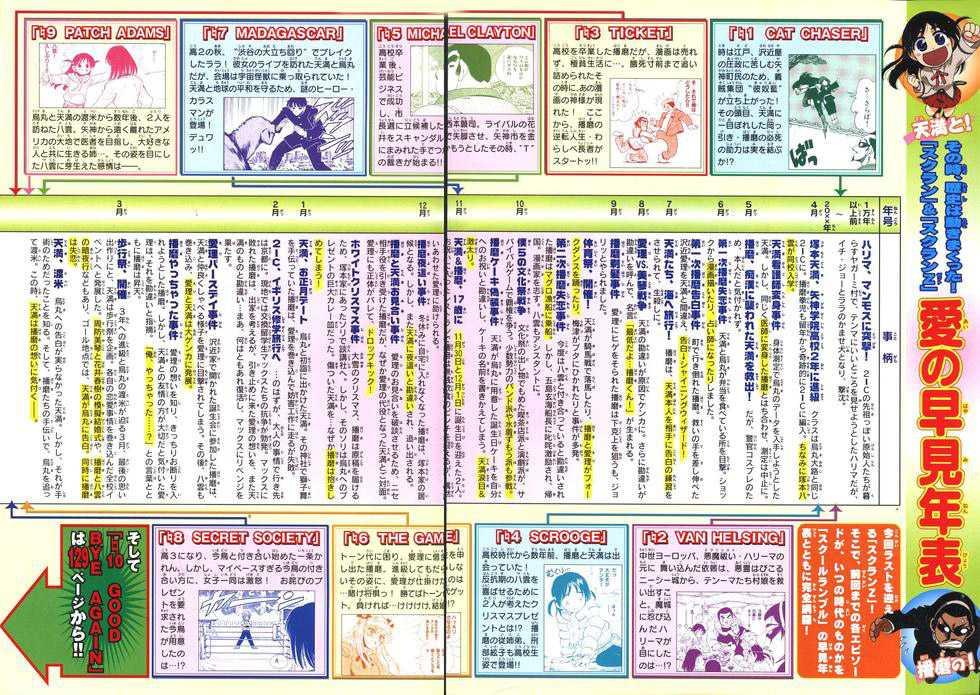 https://nine.mangadogs.com/fr_manga/pic1/32/672/34164/SchoolRumbleZ10VF_1_559.jpg Page 2