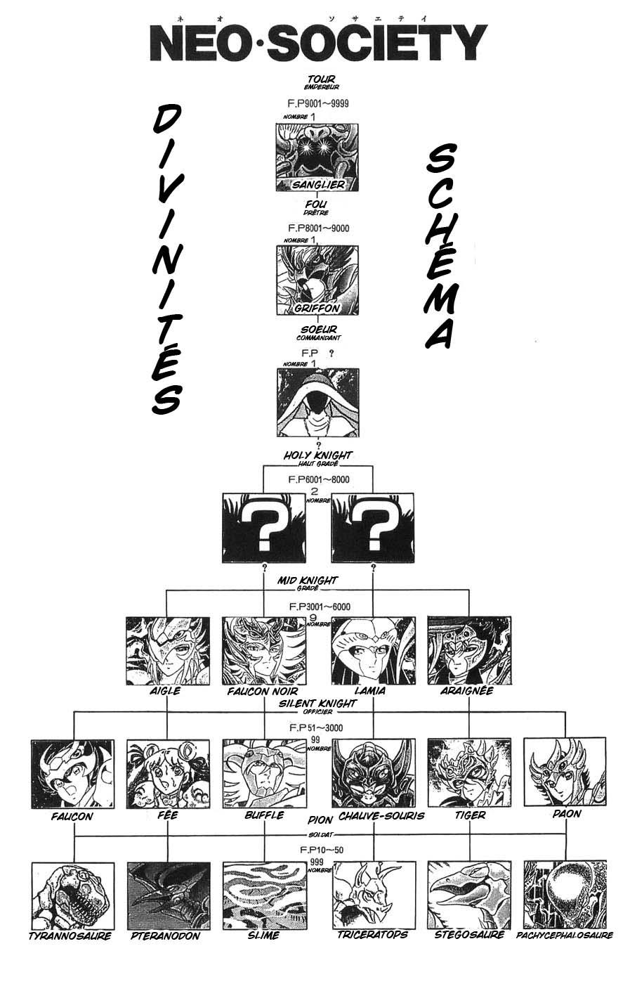 https://nine.mangadogs.com/fr_manga/pic2/28/2716/551841/d3662dfc4a771095bd163ceb31ae6955.jpg Page 2
